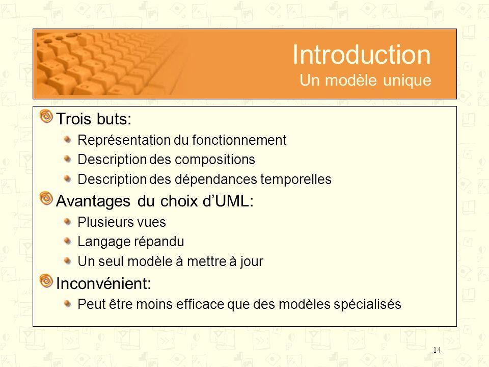 14 Introduction Un modèle unique Trois buts: Représentation du fonctionnement Description des compositions Description des dépendances temporelles Ava