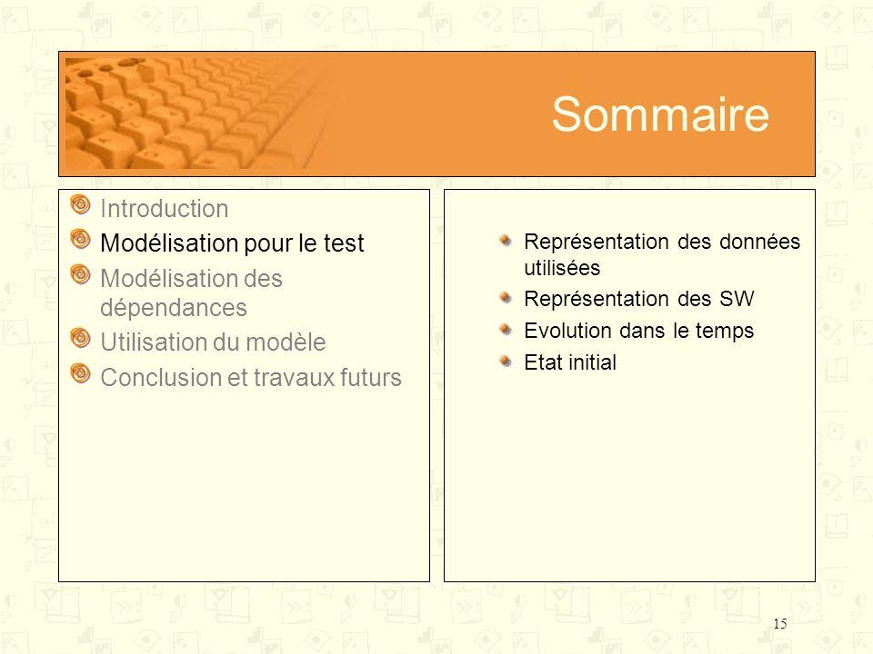 15 Sommaire Introduction Modélisation pour le test Modélisation des dépendances Utilisation du modèle Conclusion et travaux futurs Représentation des