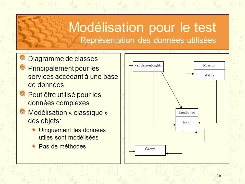 16 Modélisation pour le test Représentation des données utilisées Diagramme de classes Principalement pour les services accédant à une base de données
