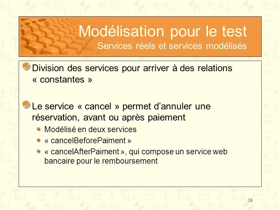 18 Modélisation pour le test Services réels et services modélisés Division des services pour arriver à des relations « constantes » Le service « cance