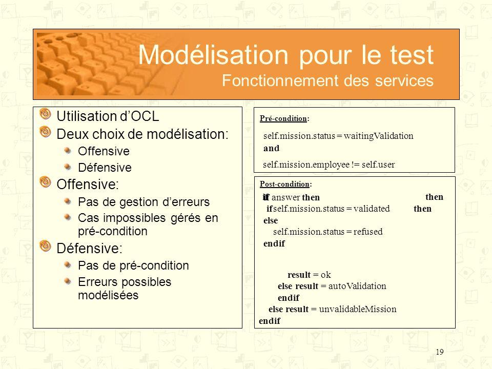 19 Modélisation pour le test Fonctionnement des services Utilisation dOCL Deux choix de modélisation: Offensive Défensive Offensive: Pas de gestion de