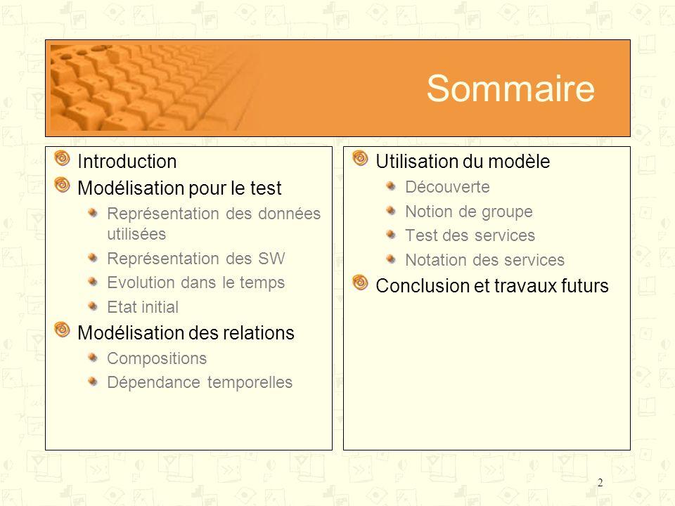 2 Sommaire Introduction Modélisation pour le test Représentation des données utilisées Représentation des SW Evolution dans le temps Etat initial Modé