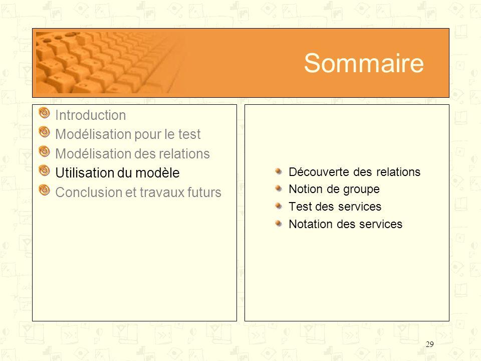 29 Sommaire Introduction Modélisation pour le test Modélisation des relations Utilisation du modèle Conclusion et travaux futurs Découverte des relati
