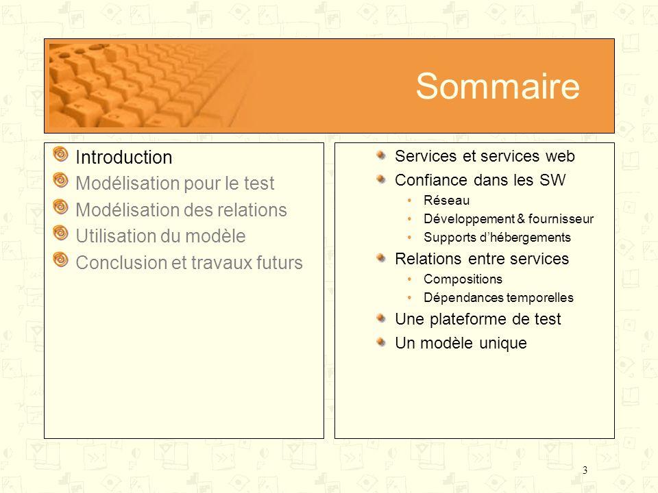 3 Sommaire Introduction Modélisation pour le test Modélisation des relations Utilisation du modèle Conclusion et travaux futurs Services et services w