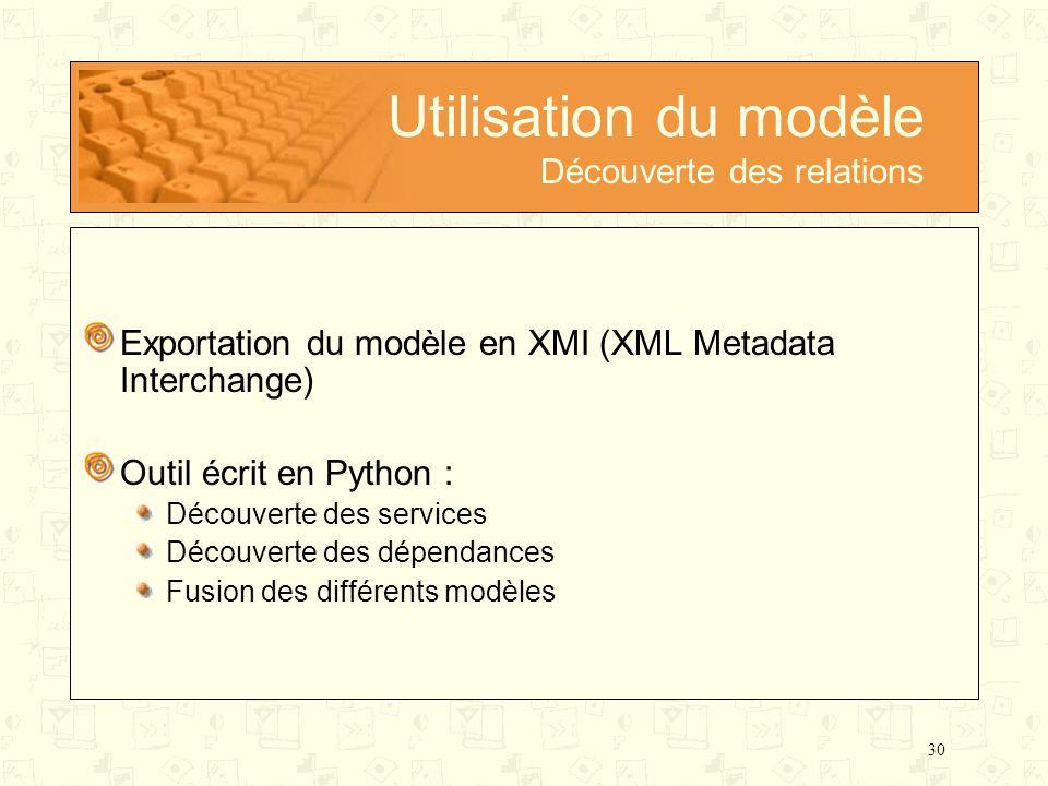 30 Utilisation du modèle Découverte des relations Exportation du modèle en XMI (XML Metadata Interchange) Outil écrit en Python : Découverte des servi