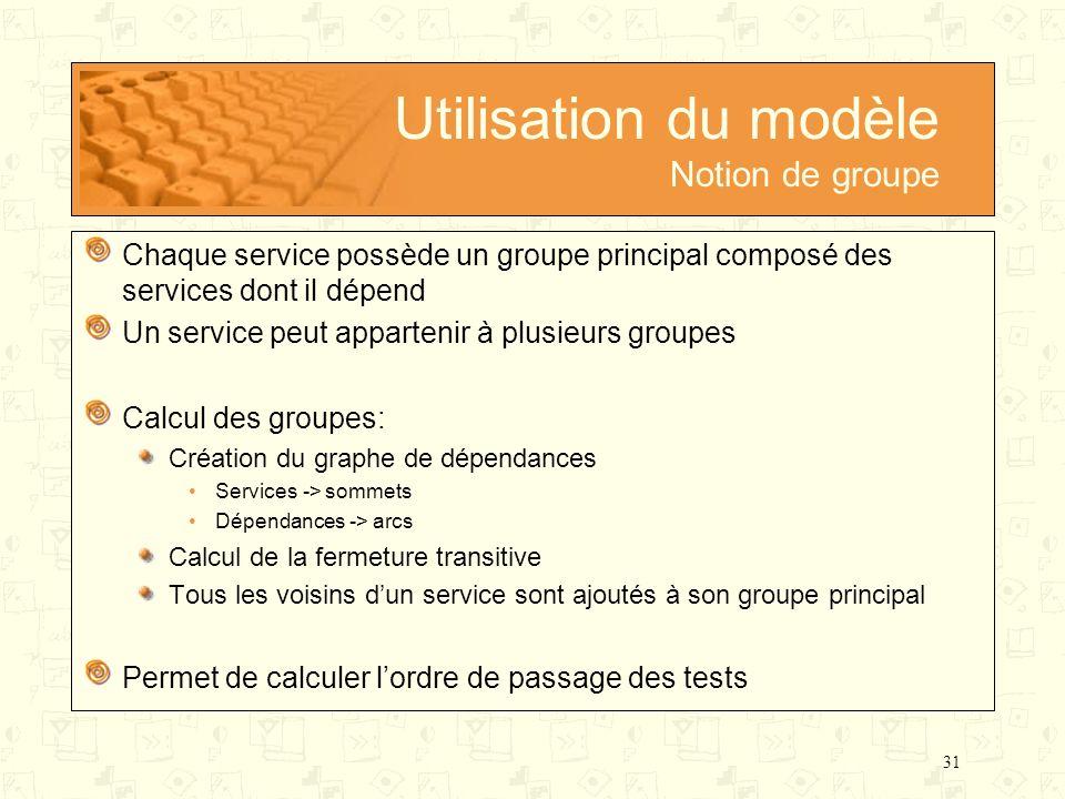 31 Utilisation du modèle Notion de groupe Chaque service possède un groupe principal composé des services dont il dépend Un service peut appartenir à
