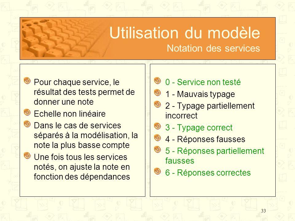 33 Utilisation du modèle Notation des services Pour chaque service, le résultat des tests permet de donner une note Echelle non linéaire Dans le cas d