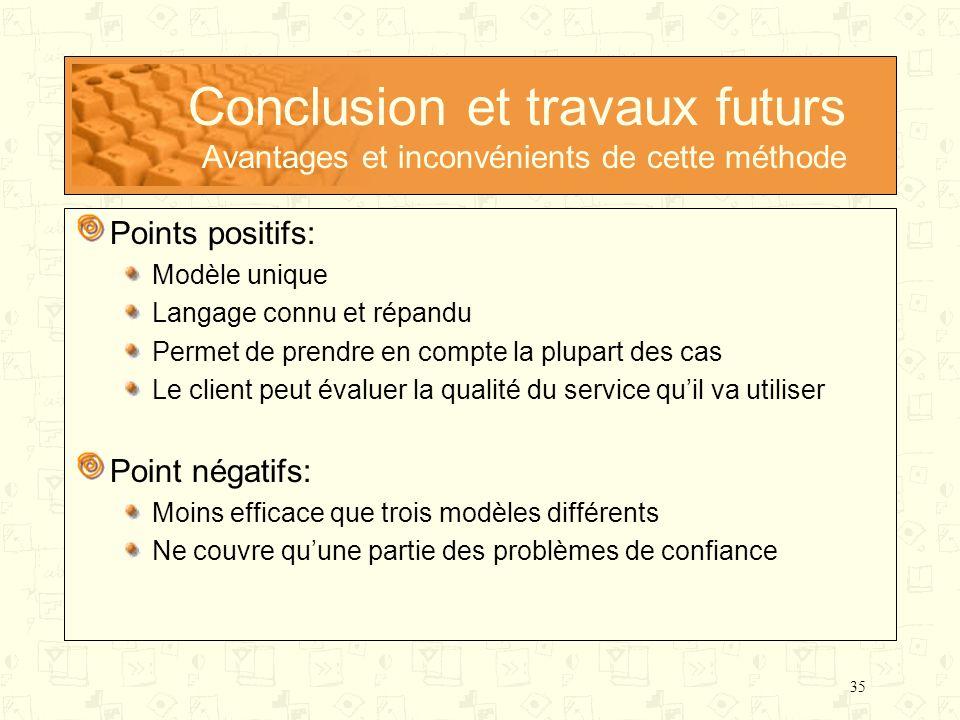 35 Conclusion et travaux futurs Avantages et inconvénients de cette méthode Points positifs: Modèle unique Langage connu et répandu Permet de prendre
