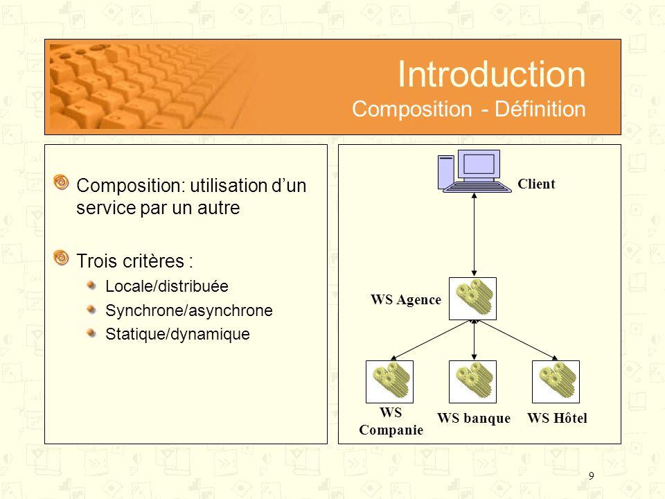 9 Introduction Composition - Définition Composition: utilisation dun service par un autre Trois critères : Locale/distribuée Synchrone/asynchrone Stat