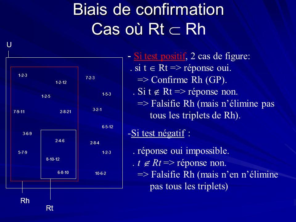Biais de confirmation Cas où Rt Biais de confirmation Cas où Rt Rh U 2-8-21 1-2-12 3-6-9 3-2-1 1-2-3 2-4-6 6-8-10 5-7-9 10-6-2 1-5-3 1-2-3 6-5-12 8-10