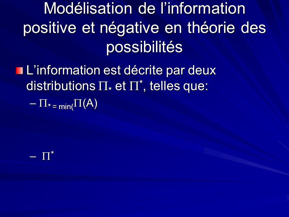 Modélisation de linformation positive et négative en théorie des possibilités Linformation est décrite par deux distributions * et *, telles que: – *
