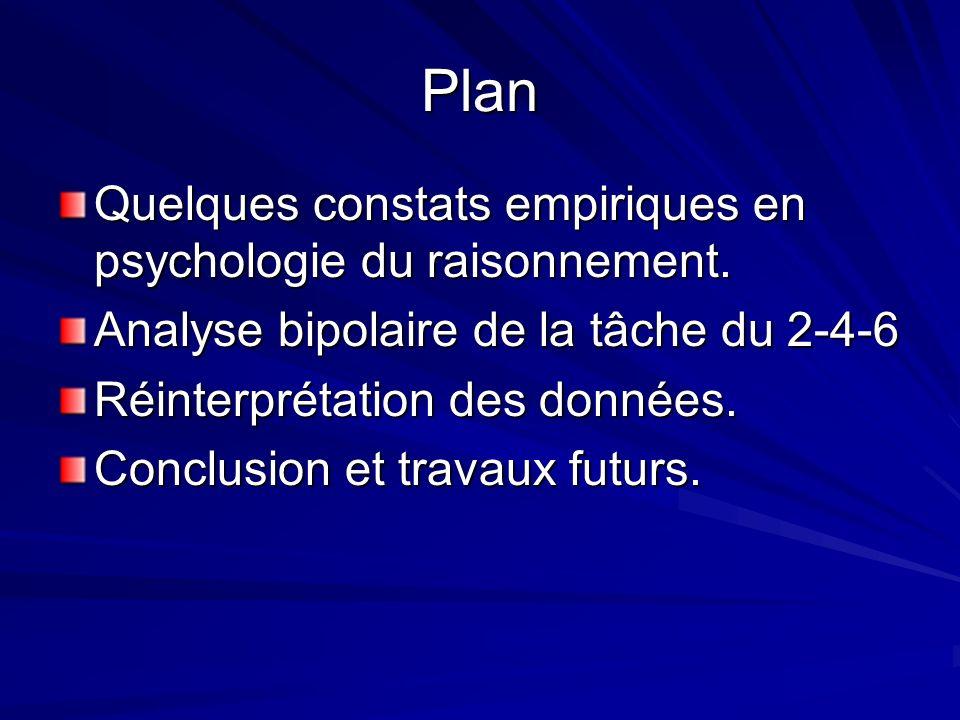 Plan Quelques constats empiriques en psychologie du raisonnement. Analyse bipolaire de la tâche du 2-4-6 Réinterprétation des données. Conclusion et t