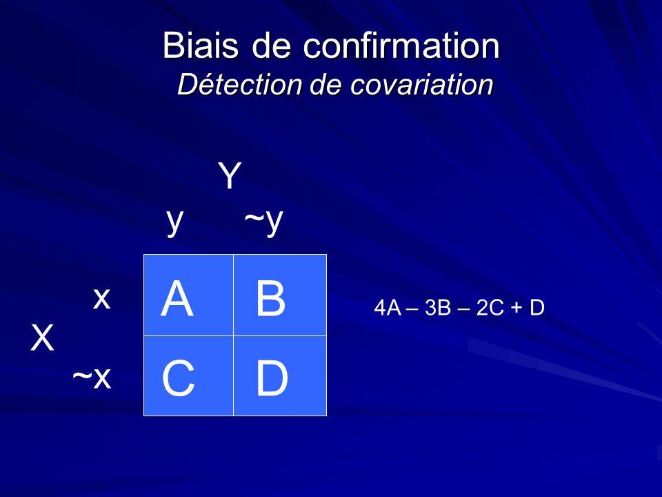 Biais de confirmation Tâche du 2-4-6 Supposons lensemble U des combinaisons (triplets) possibles de 3 chiffres.