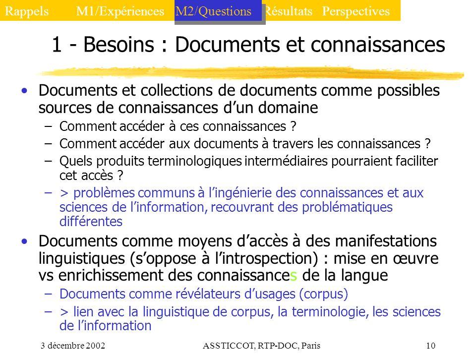 3 décembre 2002ASSTICCOT, RTP-DOC, Paris10 1 - Besoins : Documents et connaissances Documents et collections de documents comme possibles sources de c