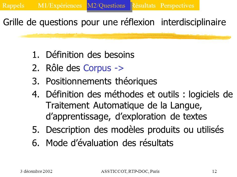 3 décembre 2002ASSTICCOT, RTP-DOC, Paris12 Grille de questions pour une réflexion interdisciplinaire 1.Définition des besoins 2.Rôle des Corpus -> 3.P