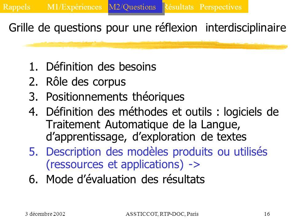 3 décembre 2002ASSTICCOT, RTP-DOC, Paris16 Grille de questions pour une réflexion interdisciplinaire 1.Définition des besoins 2.Rôle des corpus 3.Posi