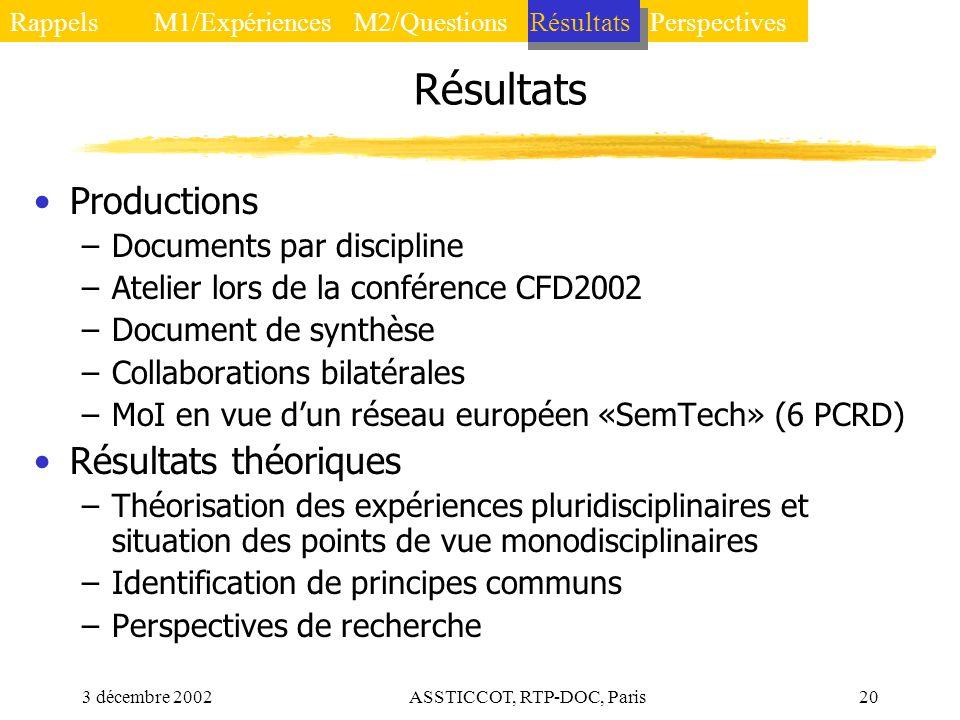 3 décembre 2002ASSTICCOT, RTP-DOC, Paris20 Résultats Productions –Documents par discipline –Atelier lors de la conférence CFD2002 –Document de synthès