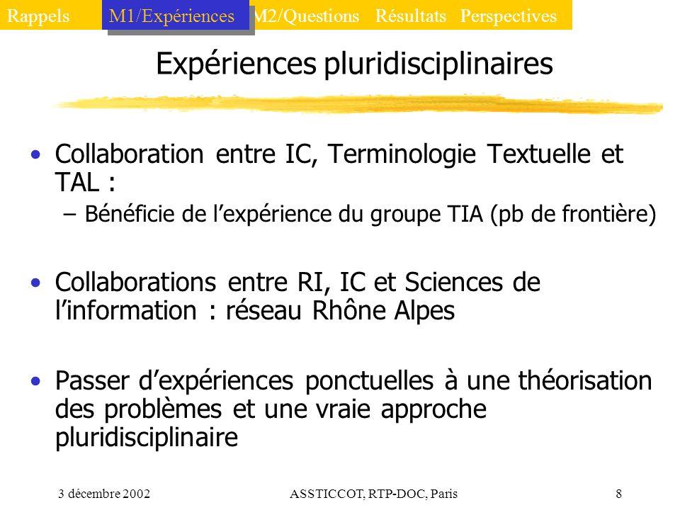 3 décembre 2002ASSTICCOT, RTP-DOC, Paris8 Expériences pluridisciplinaires Collaboration entre IC, Terminologie Textuelle et TAL : –Bénéficie de lexpér