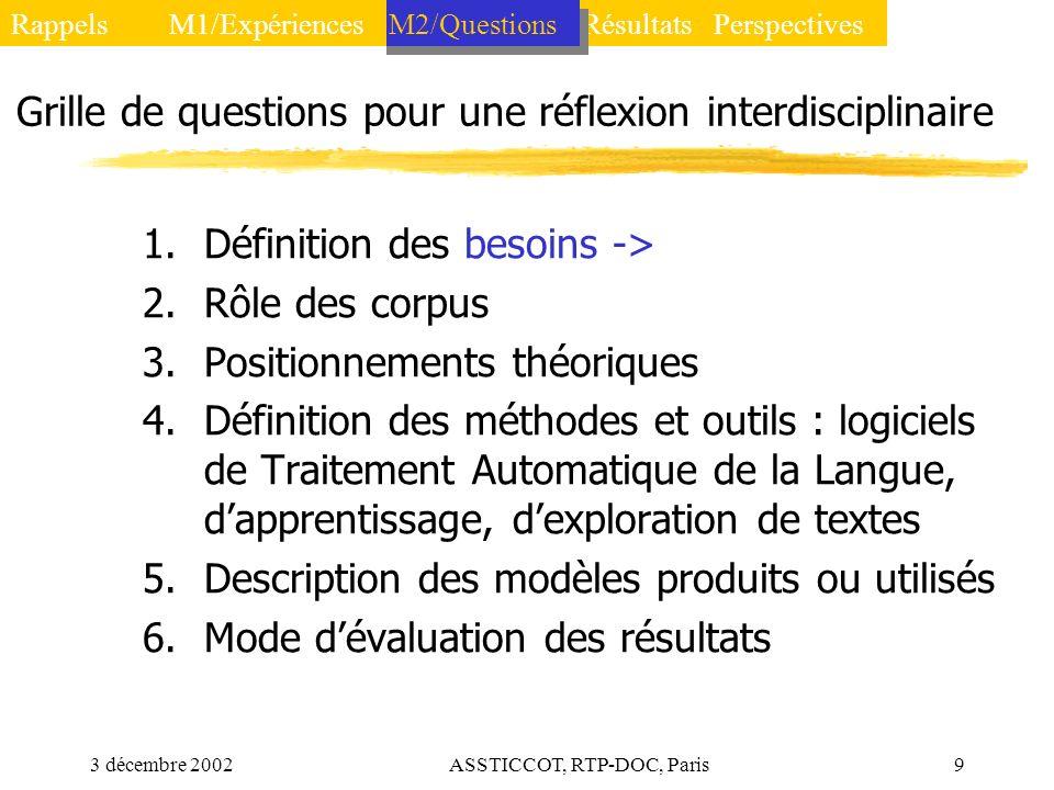 3 décembre 2002ASSTICCOT, RTP-DOC, Paris9 Grille de questions pour une réflexion interdisciplinaire 1.Définition des besoins -> 2.Rôle des corpus 3.Po