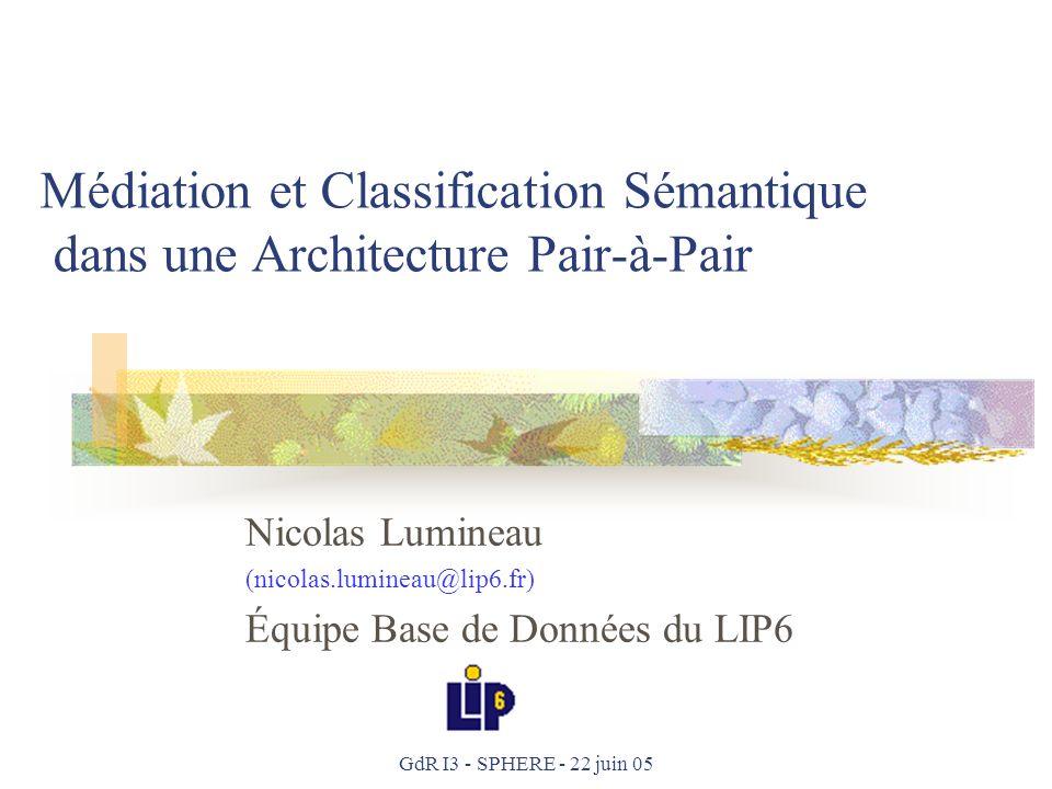 GdR I3 - SPHERE - 22 juin 05 Médiation et Classification Sémantique dans une Architecture Pair-à-Pair Nicolas Lumineau (nicolas.lumineau@lip6.fr) Équi