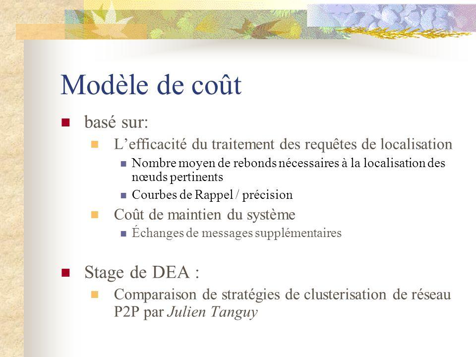 Modèle de coût basé sur: Lefficacité du traitement des requêtes de localisation Nombre moyen de rebonds nécessaires à la localisation des nœuds pertin