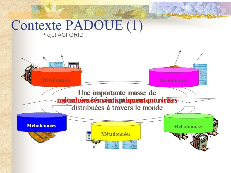 Contexte PADOUE (1) Une importante masse de données sémantiquement pauvres distribuées à travers le monde Projet ACI GRID Une importante masse de méta