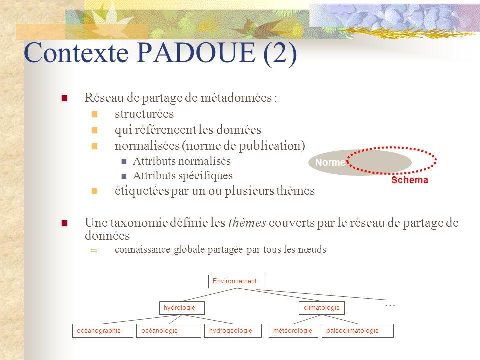 Contexte PADOUE (2) Réseau de partage de métadonnées : structurées qui référencent les données normalisées (norme de publication) Attributs normalisés