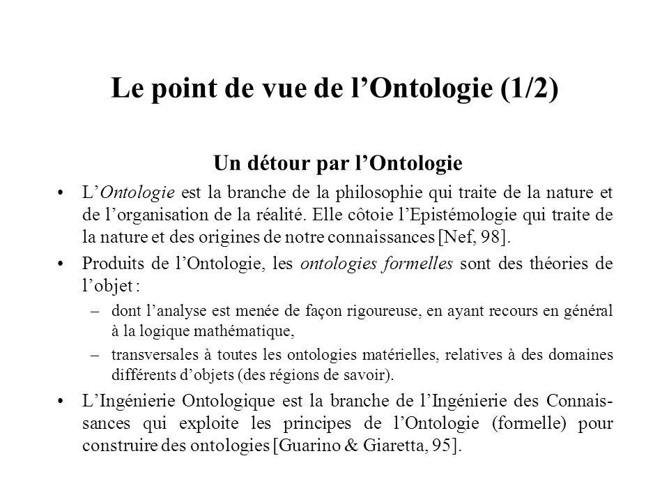 Le point de vue de lOntologie (1/2) Un détour par lOntologie LOntologie est la branche de la philosophie qui traite de la nature et de lorganisation d