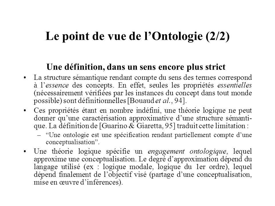 Le point de vue de lOntologie (2/2) Une définition, dans un sens encore plus strict La structure sémantique rendant compte du sens des termes correspo