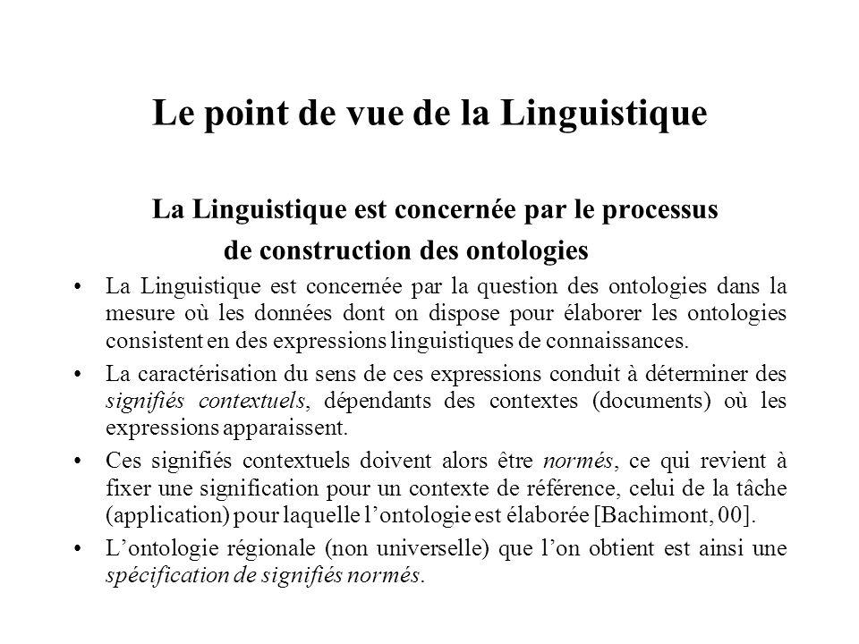 Le point de vue de la Linguistique La Linguistique est concernée par le processus de construction des ontologies La Linguistique est concernée par la