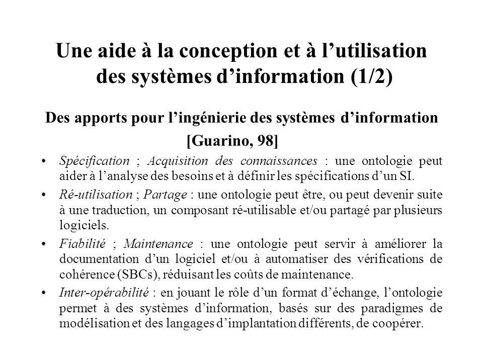 Une aide à la conception et à lutilisation des systèmes dinformation (1/2) Des apports pour lingénierie des systèmes dinformation [Guarino, 98] Spécif