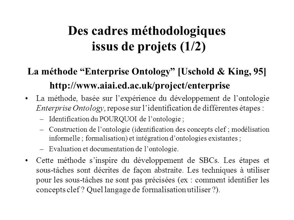 Des cadres méthodologiques issus de projets (1/2) La méthode Enterprise Ontology [Uschold & King, 95] http://www.aiai.ed.ac.uk/project/enterprise La m