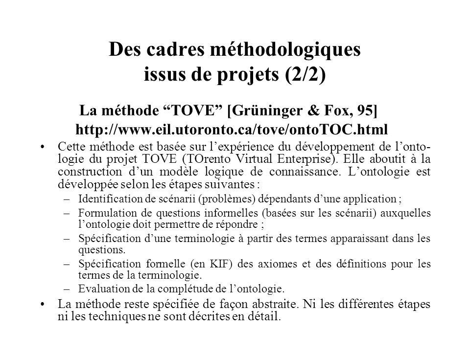 Des cadres méthodologiques issus de projets (2/2) La méthode TOVE [Grüninger & Fox, 95] http://www.eil.utoronto.ca/tove/ontoTOC.html Cette méthode est