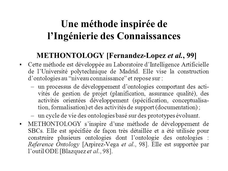 Une méthode inspirée de lIngénierie des Connaissances METHONTOLOGY [Fernandez-Lopez et al., 99] Cette méthode est développée au Laboratoire dIntellige
