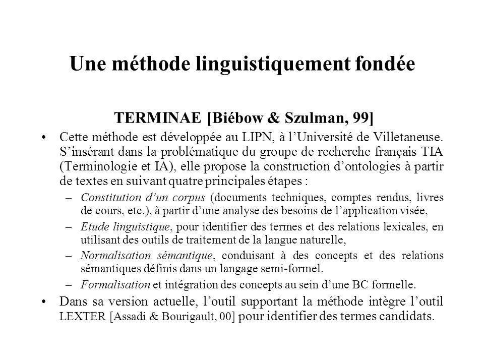 Une méthode linguistiquement fondée TERMINAE [Biébow & Szulman, 99] Cette méthode est développée au LIPN, à lUniversité de Villetaneuse. Sinsérant dan