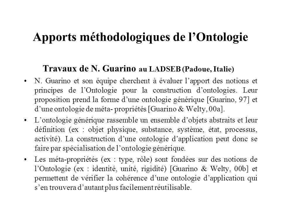 Apports méthodologiques de lOntologie Travaux de N. Guarino au LADSEB (Padoue, Italie) N. Guarino et son équipe cherchent à évaluer lapport des notion