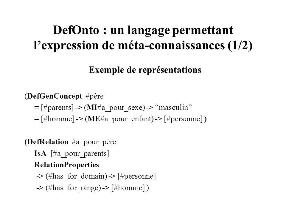 DefOnto : un langage permettant lexpression de méta-connaissances (1/2) Exemple de représentations (DefGenConcept #père = [#parents] -> (MI#a_pour_sex