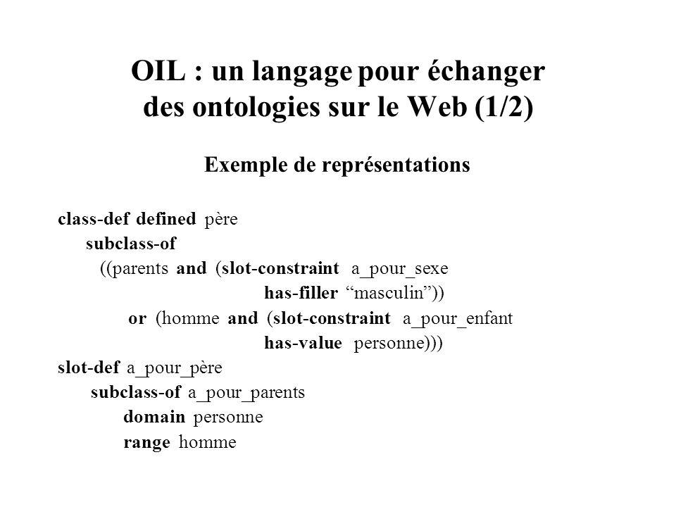 OIL : un langage pour échanger des ontologies sur le Web (1/2) Exemple de représentations class-def defined père subclass-of ((parents and (slot-const