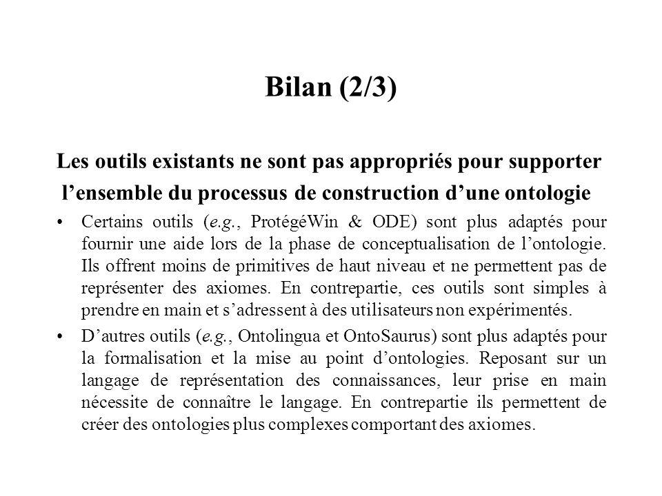 Bilan (2/3) Les outils existants ne sont pas appropriés pour supporter lensemble du processus de construction dune ontologie Certains outils (e.g., Pr