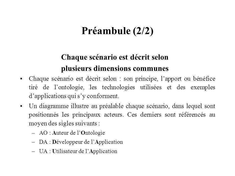 Préambule (2/2) Chaque scénario est décrit selon plusieurs dimensions communes Chaque scénario est décrit selon : son principe, lapport ou bénéfice ti