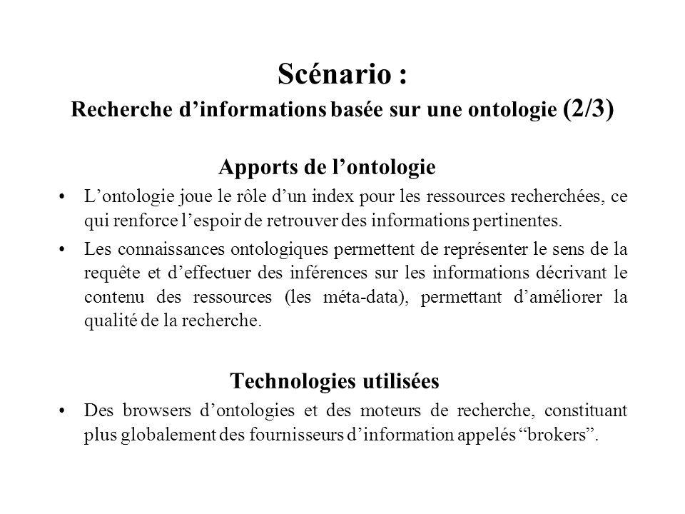 Scénario : Recherche dinformations basée sur une ontologie (2/3) Apports de lontologie Lontologie joue le rôle dun index pour les ressources recherché