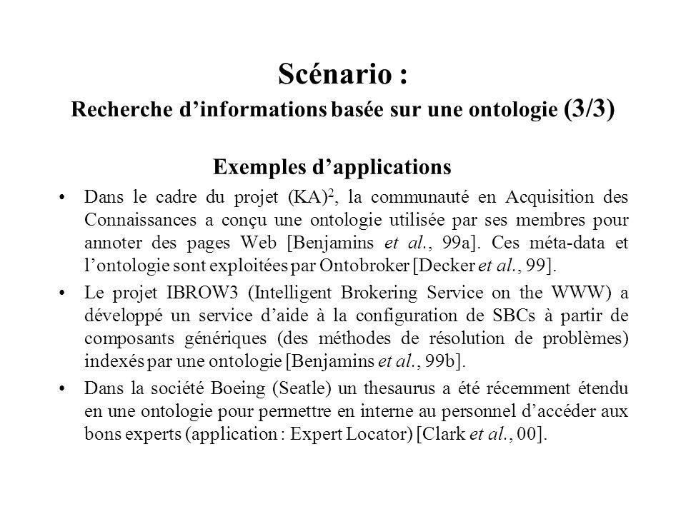 Scénario : Recherche dinformations basée sur une ontologie (3/3) Exemples dapplications Dans le cadre du projet (KA) 2, la communauté en Acquisition d
