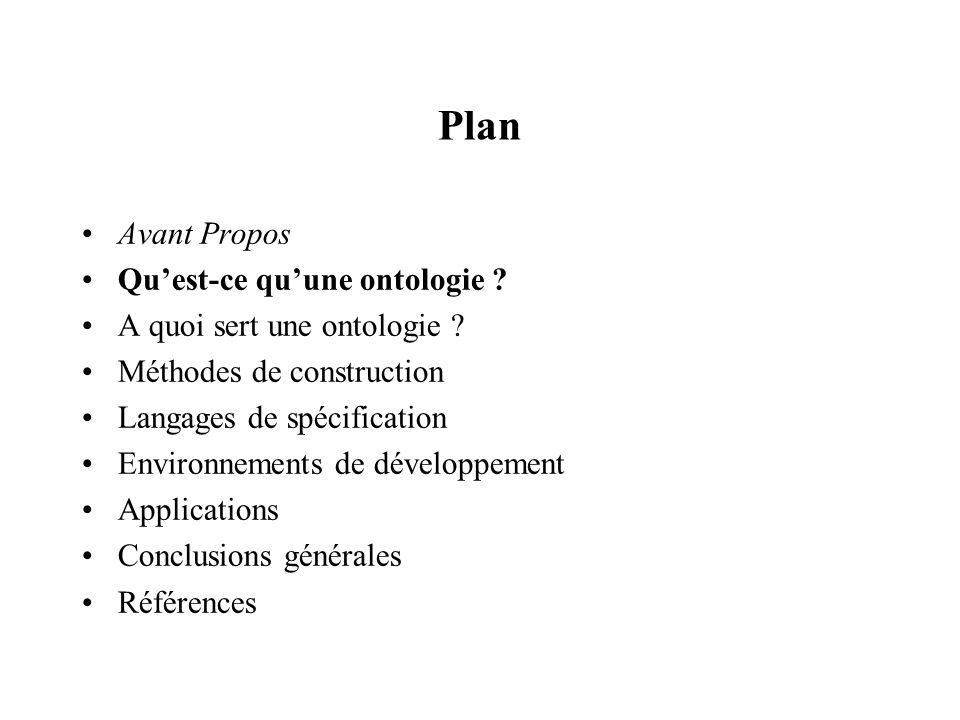 Préambule Ce chapitre présente des environnements de développement dontologies Lobjet de ce chapitre est de présenter des outils daide à la création et à la mise au point dontologies.