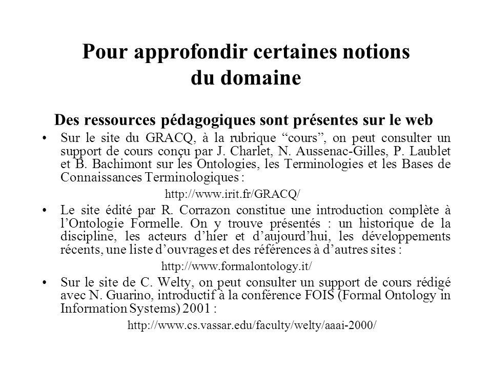 Pour approfondir certaines notions du domaine Des ressources pédagogiques sont présentes sur le web Sur le site du GRACQ, à la rubrique cours, on peut