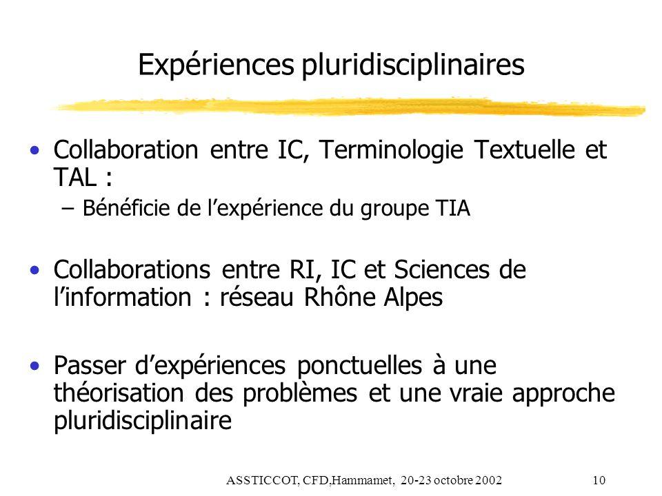 ASSTICCOT, CFD,Hammamet, 20-23 octobre 200210 Expériences pluridisciplinaires Collaboration entre IC, Terminologie Textuelle et TAL : –Bénéficie de le