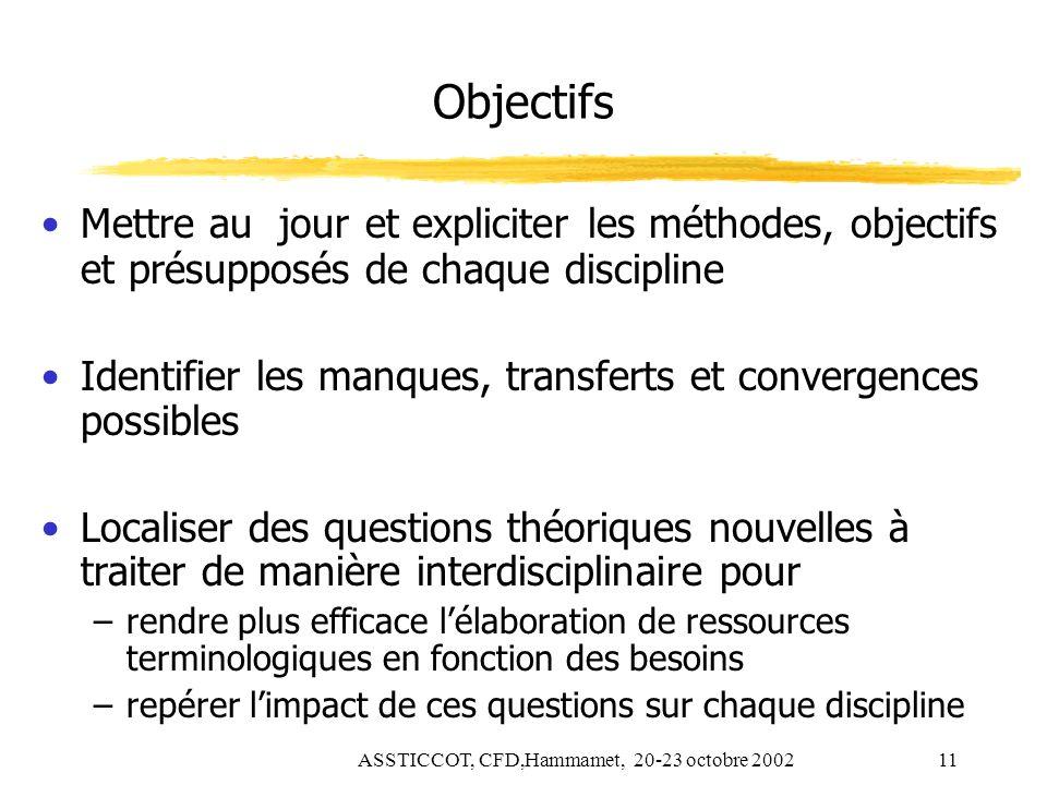 ASSTICCOT, CFD,Hammamet, 20-23 octobre 200211 Objectifs Mettre au jour et expliciter les méthodes, objectifs et présupposés de chaque discipline Ident