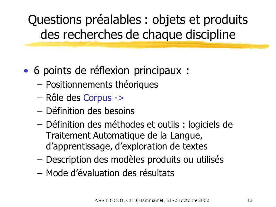 ASSTICCOT, CFD,Hammamet, 20-23 octobre 200212 Questions préalables : objets et produits des recherches de chaque discipline 6 points de réflexion prin