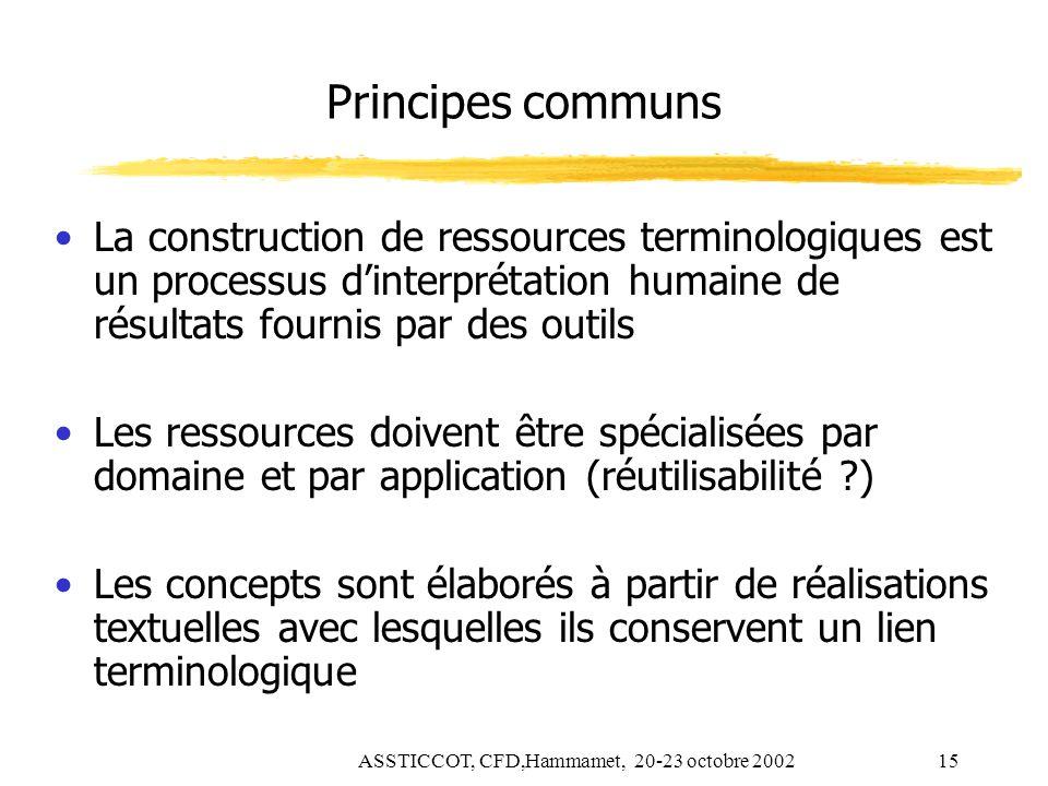 ASSTICCOT, CFD,Hammamet, 20-23 octobre 200215 Principes communs La construction de ressources terminologiques est un processus dinterprétation humaine