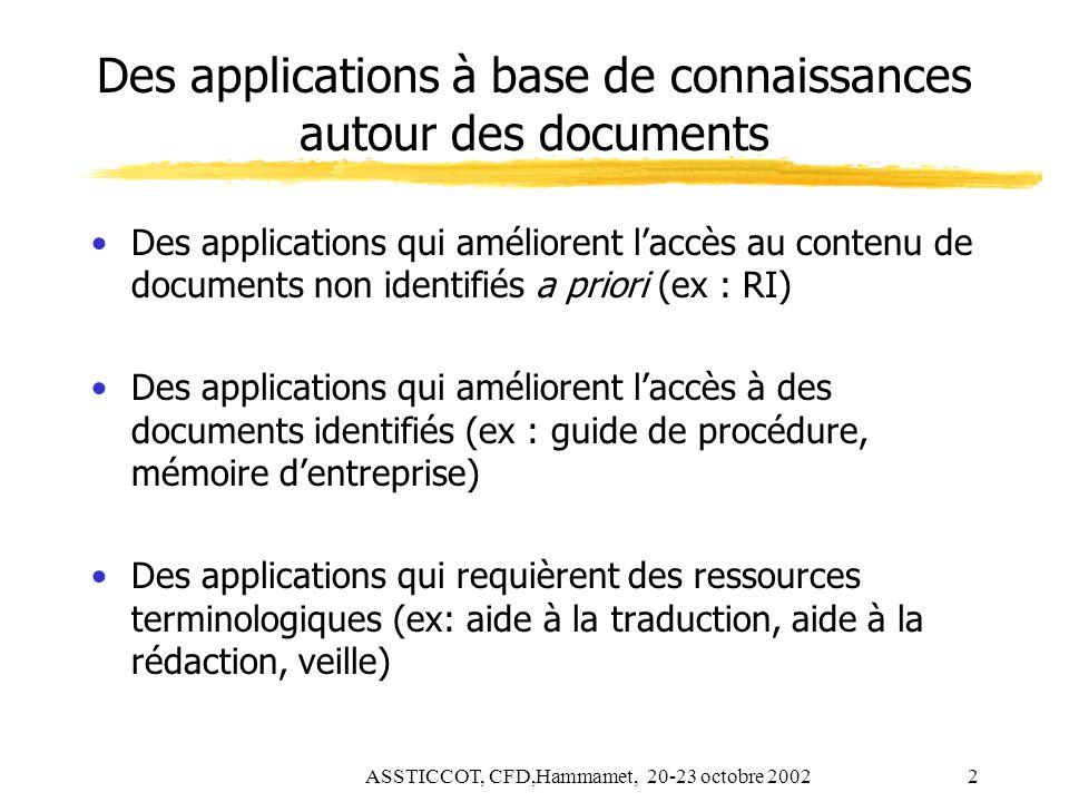 ASSTICCOT, CFD,Hammamet, 20-23 octobre 20022 Des applications à base de connaissances autour des documents Des applications qui améliorent laccès au c