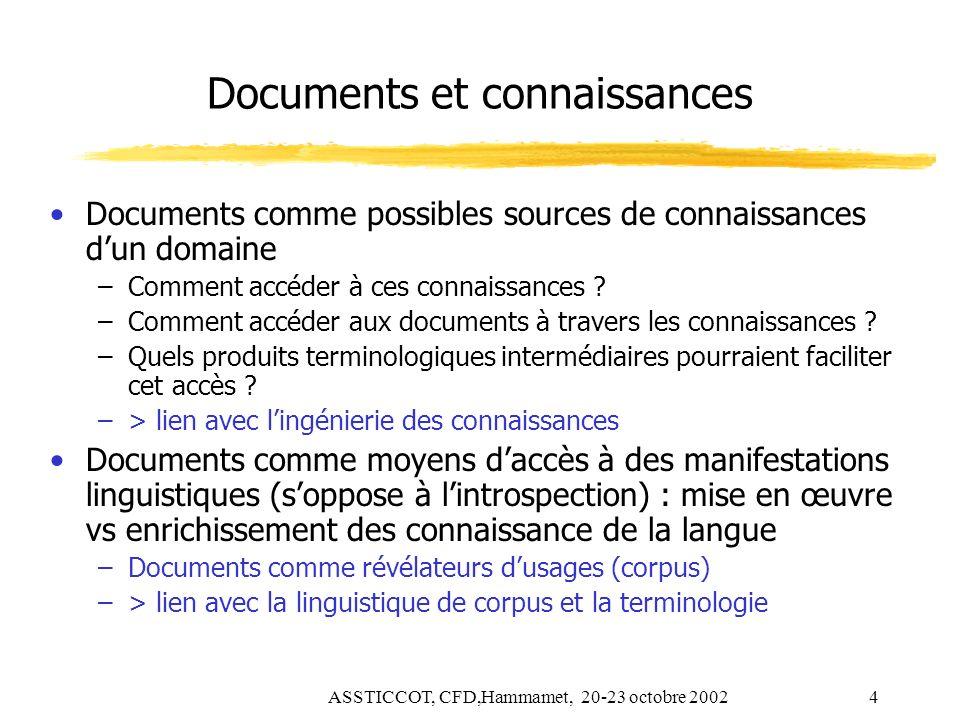 ASSTICCOT, CFD,Hammamet, 20-23 octobre 20024 Documents et connaissances Documents comme possibles sources de connaissances dun domaine –Comment accéde